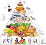 Healthy Eating Guidelines for Diabetes- TypeFree Diabetes